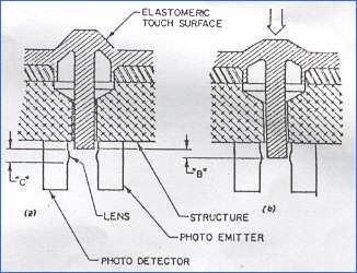 foto-dedektor-dokunma-sensoru