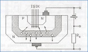 fototranzistor-yapisi-gerilim-uygulama