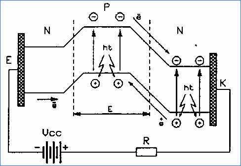 fototranzistorlerin-p-n-jonksiyon