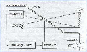 gece-gorus-sistemi