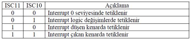 isc11-isc10
