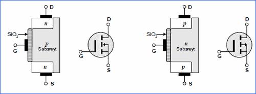 komplementer-simetrik-pus-pul-gaa-yukselteci