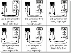 Mersin Üniversitesi Analog Elektronik Dersleri