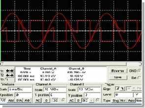 Op-Amp Uygulamaları Amplifikatör Aktif Filtreler