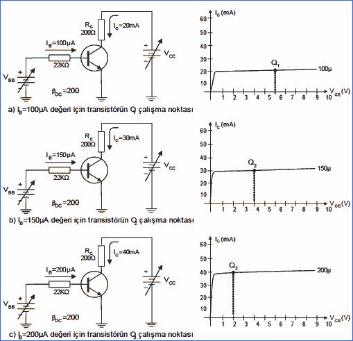 transistorlerin-calisma-noktalari