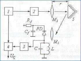 uzaklik-olcum-sistemi-semasi