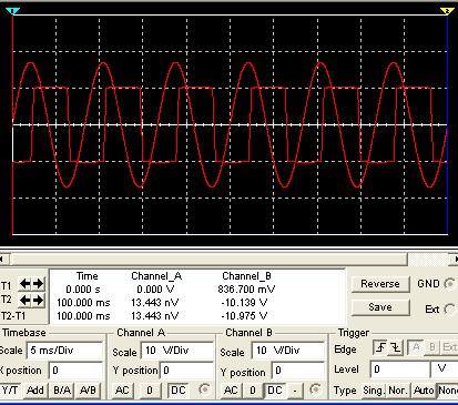 yuksek-geciren-filtre-similasyonu