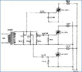 isik-modulatoru