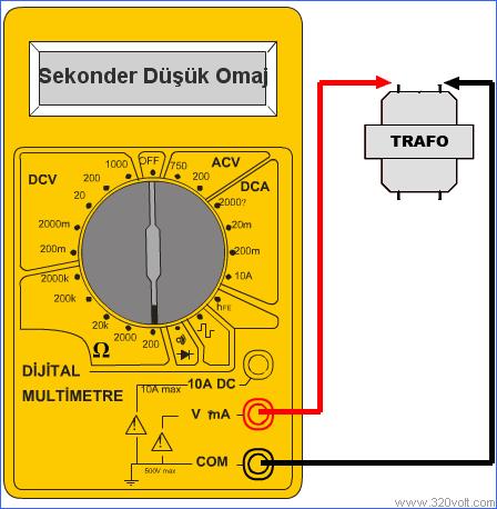 multimetre-sekonder-dusuk-omaj