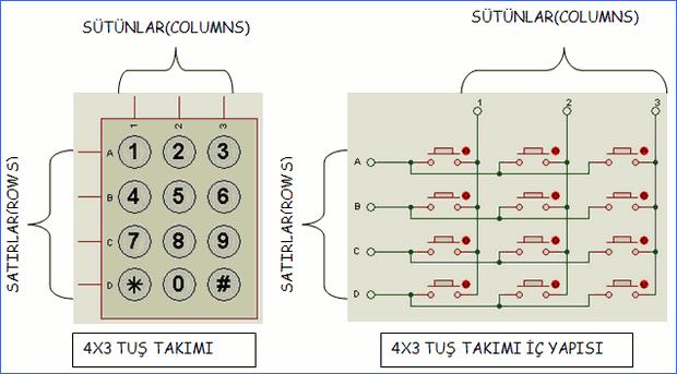 proton-key-pad-tus-takimi-kullanimi