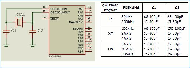 proton-ornek-devre-pic16f84-temel