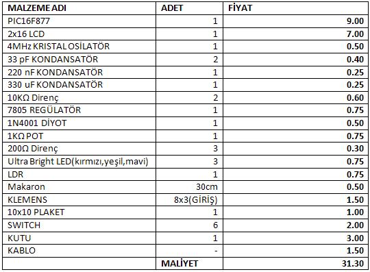 renk-algilama-malzeme-listesi