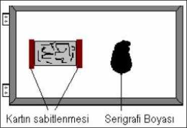 baskidevre-boyama-serigrafi