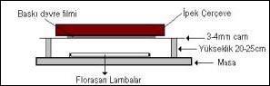 baskidevre-pozlandirma-masasi