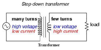 donusturucu-tip-transformator-prensip-semasi