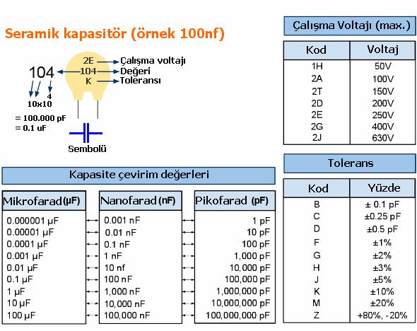 kondansator-kapasite-hesaplama-bilgi-tablosu-Capacitors-Cheat-Sheet