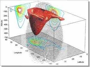 Matlab ile parmak izi tanıma sistemi (program)