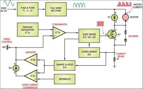 motor-kontrol-blok-diagram