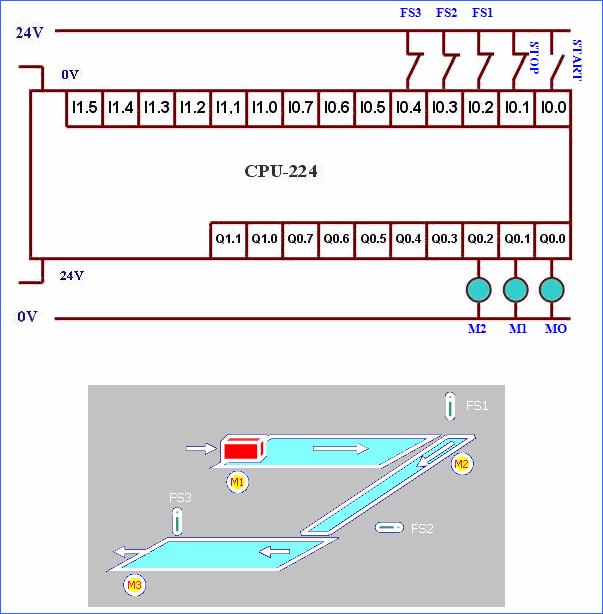 plc-ornek-1