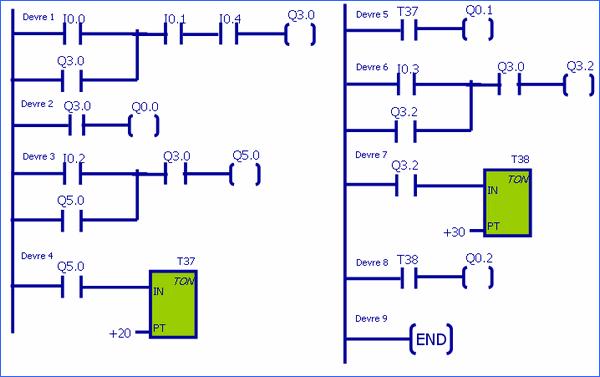 plc-ornek-cevap-1