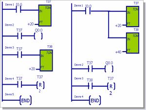 PLC uygulama örnekleri soru cevap