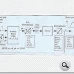 plc-pid-uygulamalari-kontrol-izleme