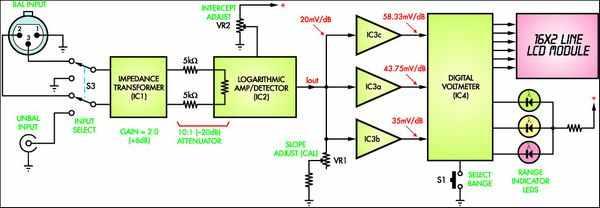 Audio Signal Measurement Digital   Millivolts Meter Circuit PIC16F88 ses sinyal olcumu dijital milivolt metre
