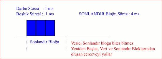 sonlandirma-blogu