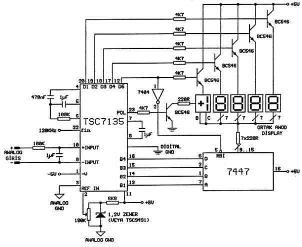 tsc7135-entegersi-ile-dvm