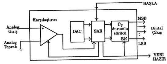 uyumlu-adc1