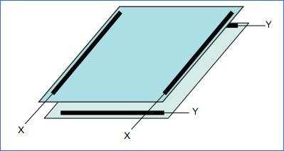 dokunmatik-panel-glcd-alt-ust-filmler
