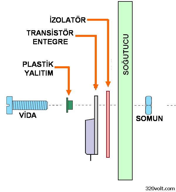 izolator-sogutucu-plastik-yalitim-transistor-entegre