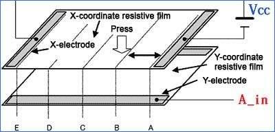 xelectrode-glcd-panel-cilis