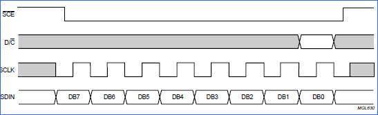 3310lcd-zaman-diyagramlari-iletisim