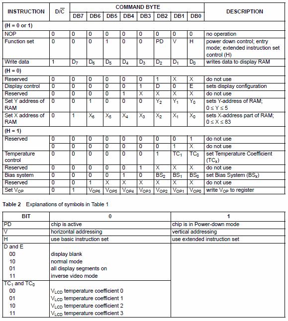 48-84-pixels-matrix-lcd-controller-driver