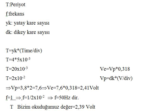 diyot-time-div