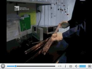 Sợi cáp quang Làm thế nào để làm cho sợi quang video