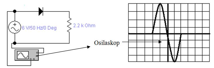 osilaskop-diyot