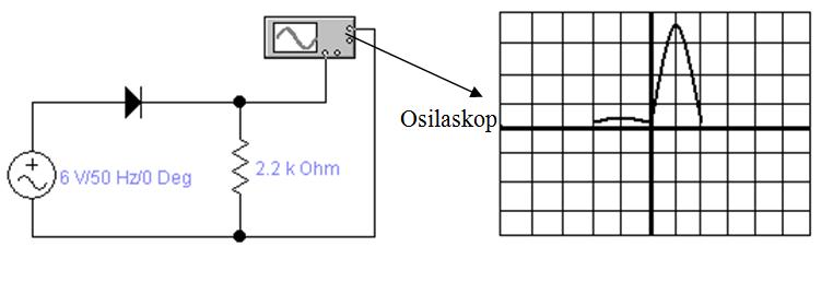 yarim-dalga-dogrultma-devresi-cikis-sinyali-frekans-cikis-gerilimi-olculmesi