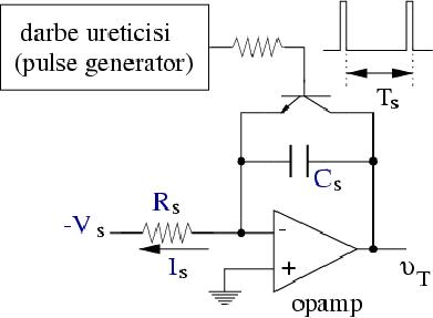 darbe uratici pulse generator