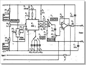 icl8038-sweep-fonksiyon-jeneratoru-projesi
