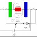 Analog servo motor devresi matlab simulasyonu