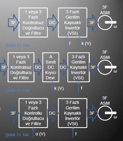 guc-elektronigi-diagram