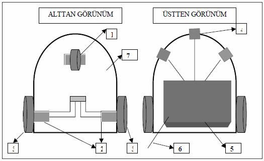 mobil torbot mekanik sematik