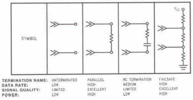 rs-485-iletim-ortami-tri-state