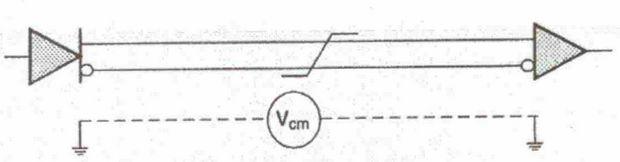 rs485-balanced-data-transmission