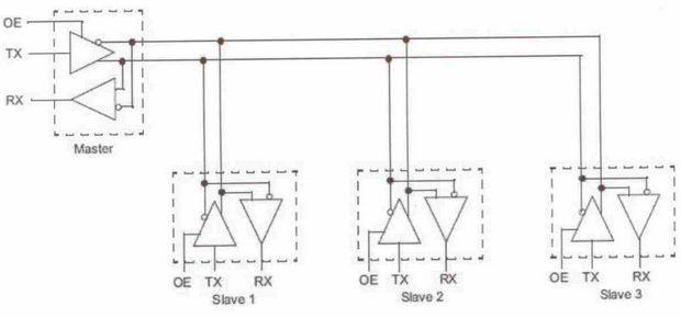 rs485-half-dublex-ayni-anda-tek-rs-485-master-yonlu