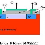 Depletion-p-kanal-mosfet