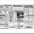 C ile 8051 mikrodenetleyici uygulamaları