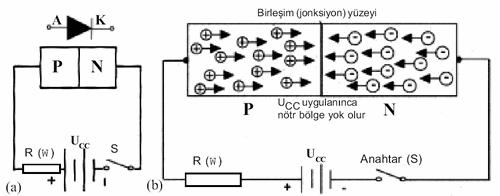 anahtar-direnc-diyot-p-n-notr-jonksiyon
